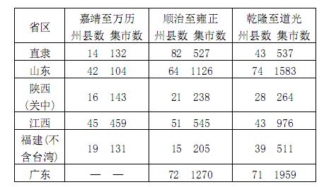2016福建省达标校高二年级暑期集训营历史试题